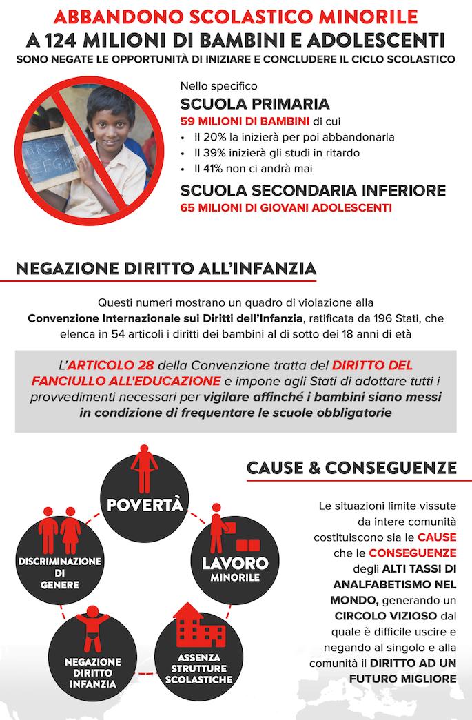 infografica-parte-2