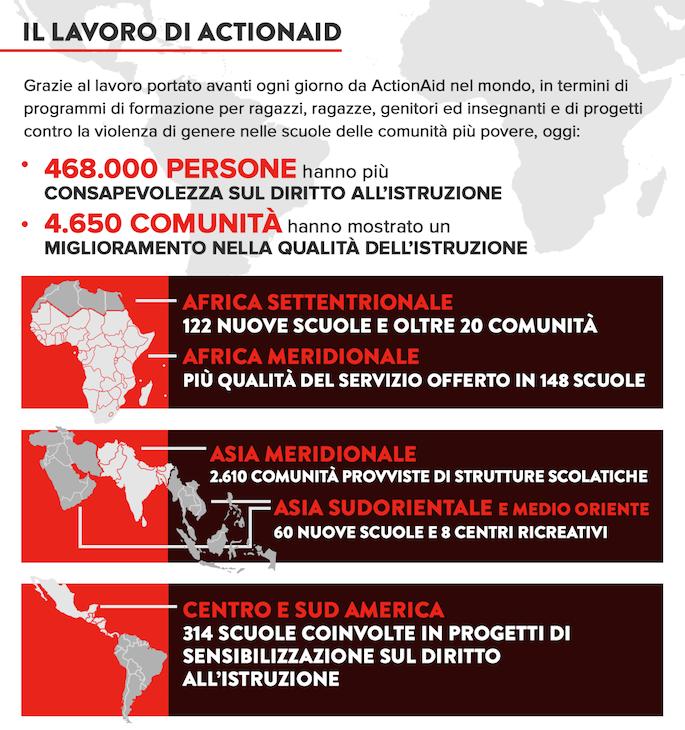 infografica-parte-3
